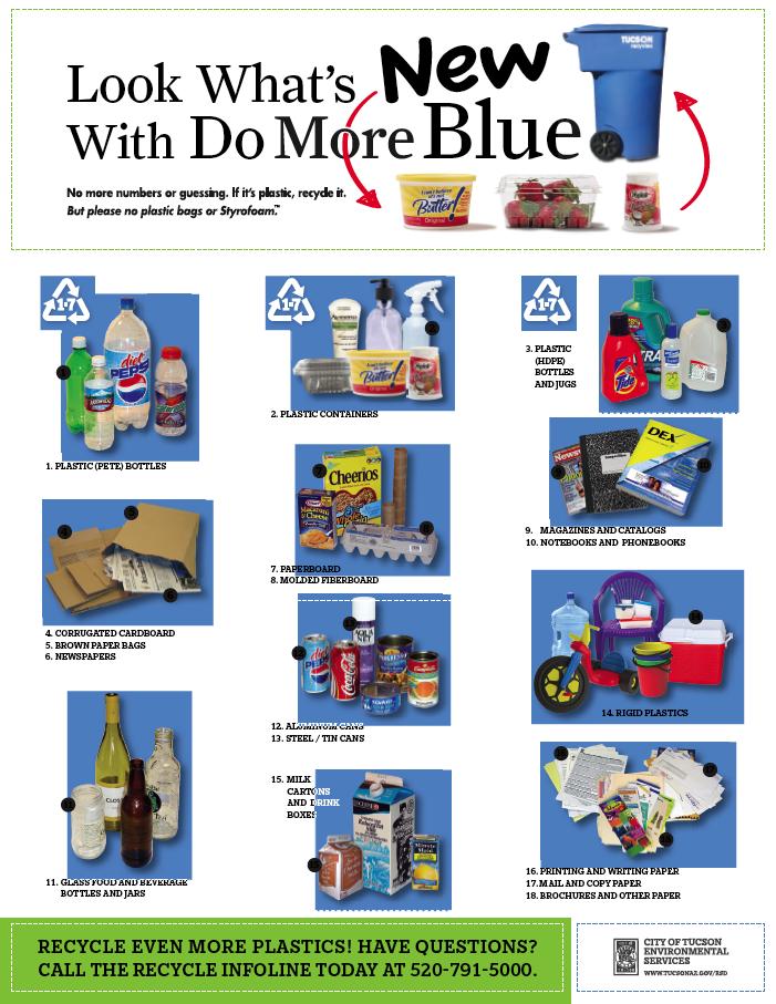 Tucson Recycling Program Accepting More Plastics